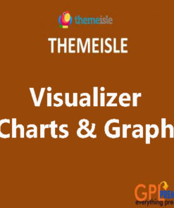 Visualizer Charts